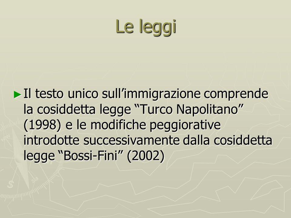 Le leggi Il testo unico sullimmigrazione comprende la cosiddetta legge Turco Napolitano (1998) e le modifiche peggiorative introdotte successivamente dalla cosiddetta legge Bossi-Fini (2002) Il testo unico sullimmigrazione comprende la cosiddetta legge Turco Napolitano (1998) e le modifiche peggiorative introdotte successivamente dalla cosiddetta legge Bossi-Fini (2002)