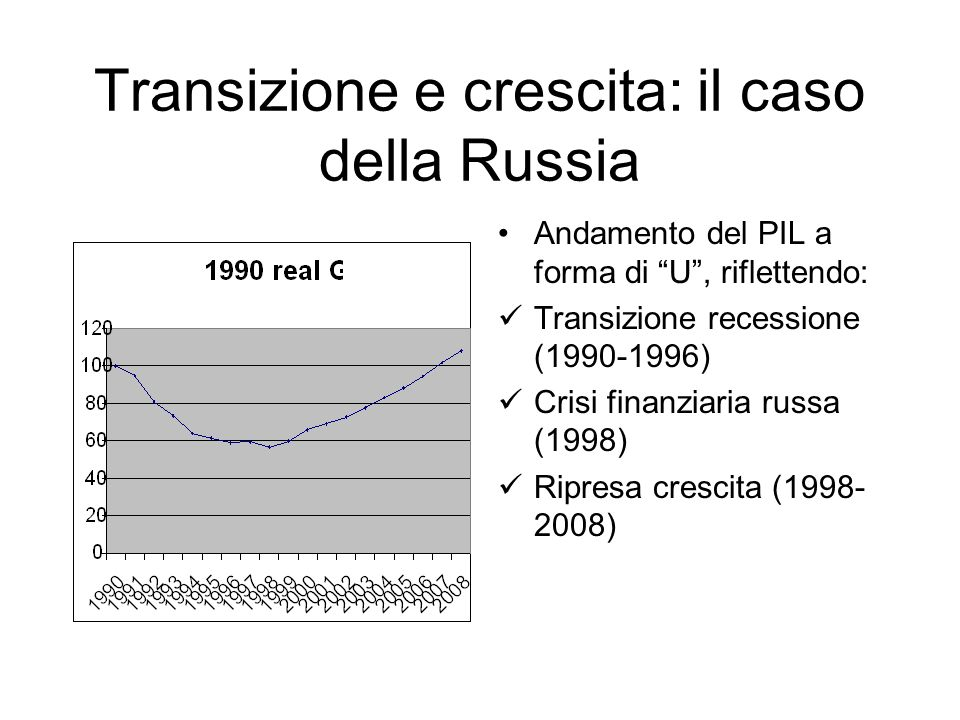 Transizione e crescita: il caso della Russia Andamento del PIL a forma di U, riflettendo: Transizione recessione (1990-1996) Crisi finanziaria russa (1998) Ripresa crescita (1998- 2008)