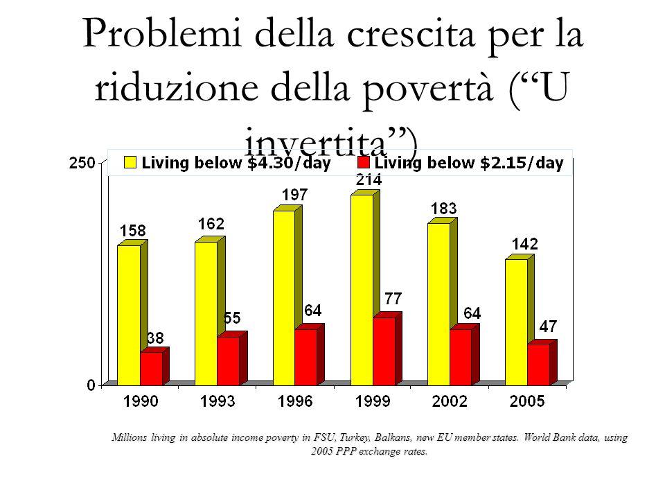 Crescita, Povertà e Sviluppo umano Riduzione nella povertà in termini di reddito è buona ma lo sviluppo umano è meglio La dimensione della povertà non in termini di reddito è importante (salute, educazione, eguaglianza, libertà di scelta, opportunità)