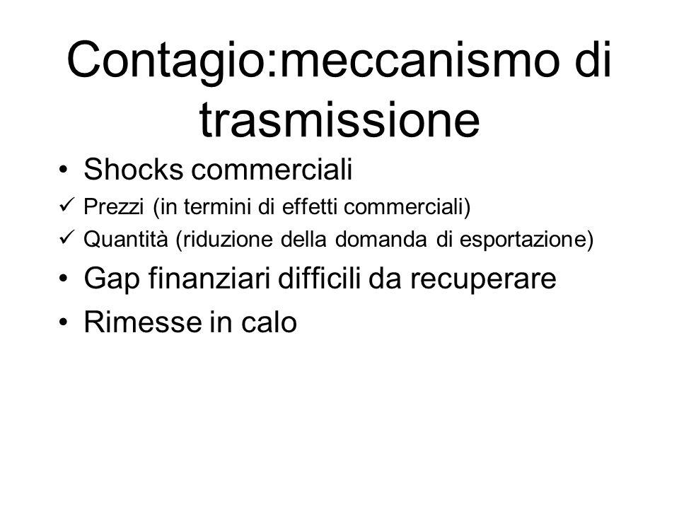 Contagio:meccanismo di trasmissione Shocks commerciali Prezzi (in termini di effetti commerciali) Quantità (riduzione della domanda di esportazione) Gap finanziari difficili da recuperare Rimesse in calo