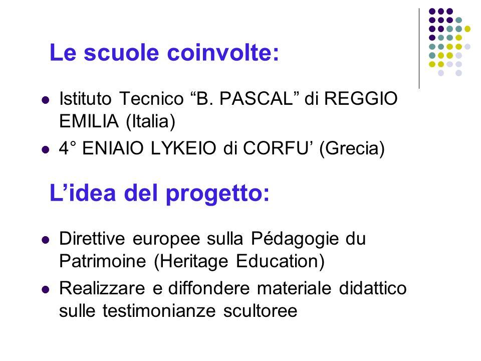 Le scuole coinvolte: Istituto Tecnico B. PASCAL di REGGIO EMILIA (Italia) 4° ENIAIO LYKEIO di CORFU (Grecia) Direttive europee sulla Pédagogie du Patr