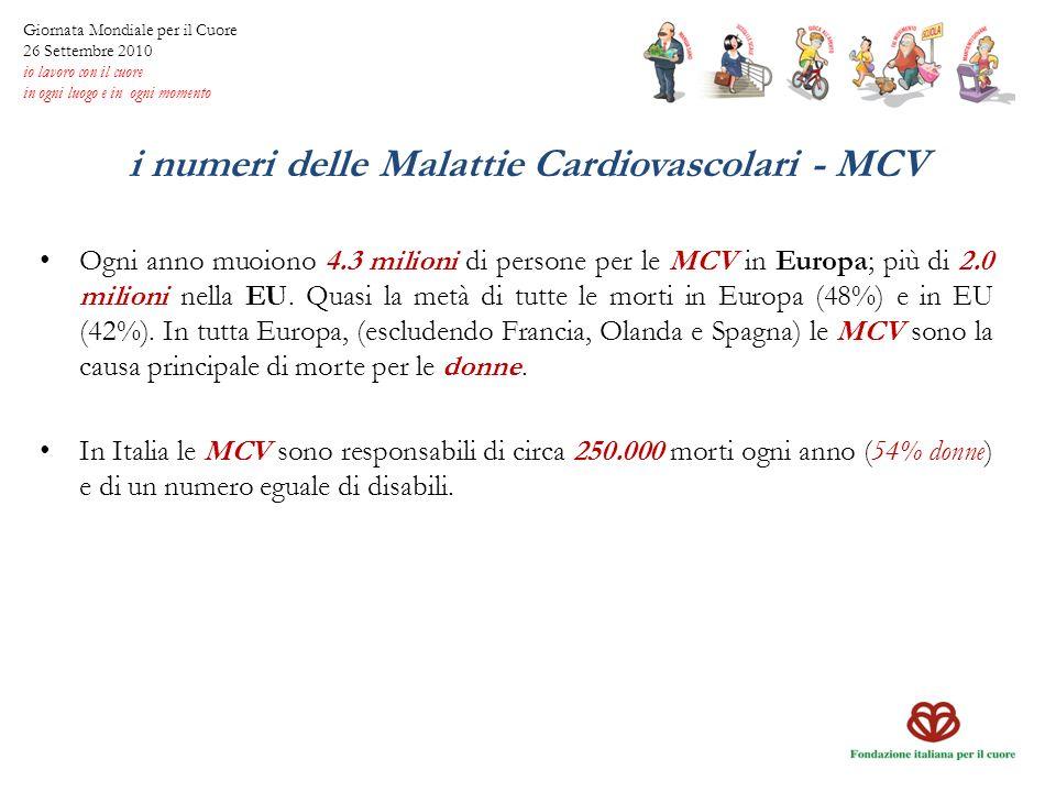 i numeri delle Malattie Cardiovascolari - MCV Ogni anno muoiono 4.3 milioni di persone per le MCV in Europa; più di 2.0 milioni nella EU. Quasi la met