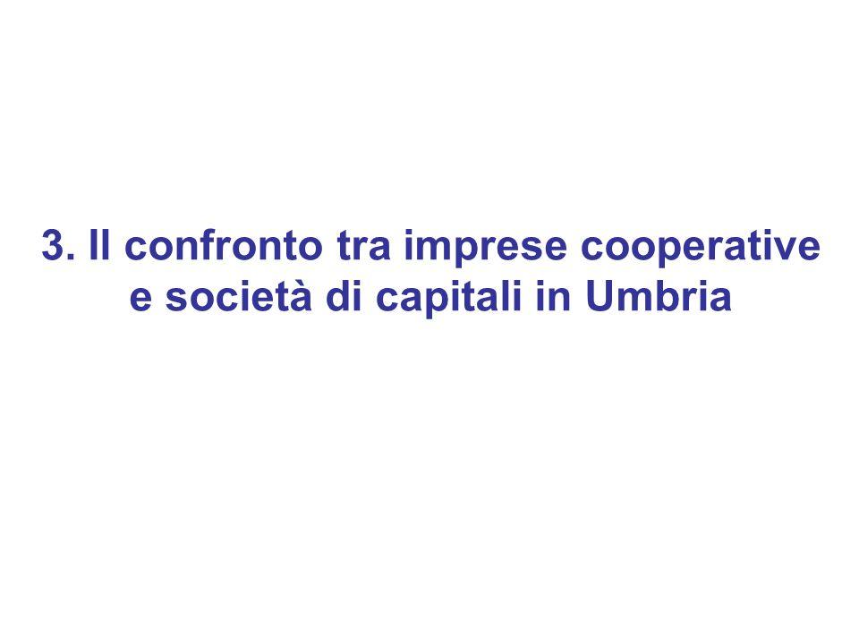 3. Il confronto tra imprese cooperative e società di capitali in Umbria