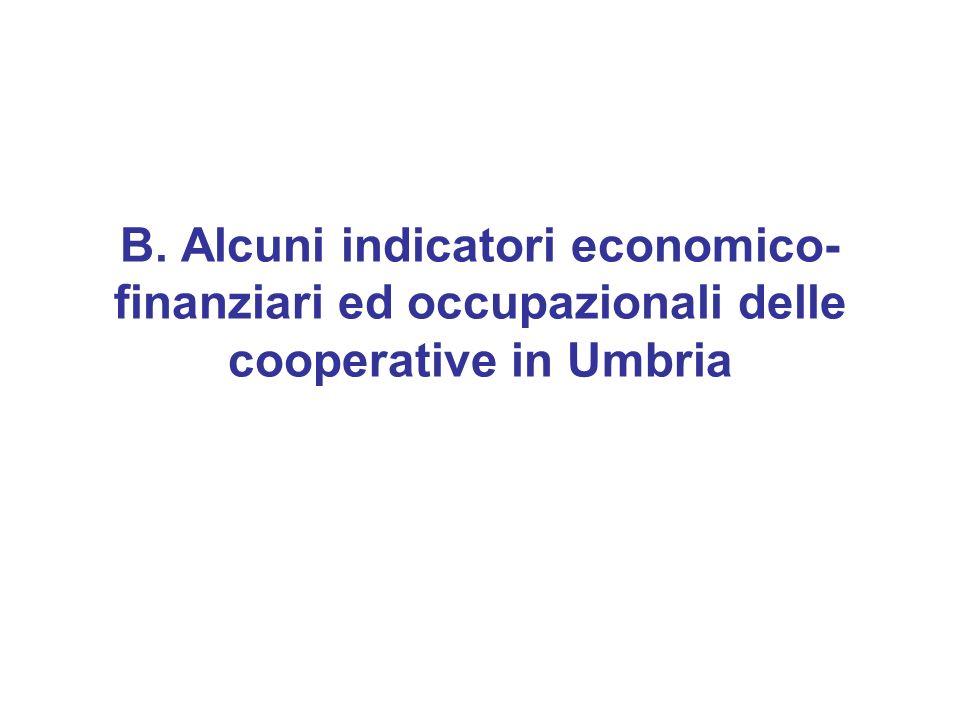 B. Alcuni indicatori economico- finanziari ed occupazionali delle cooperative in Umbria