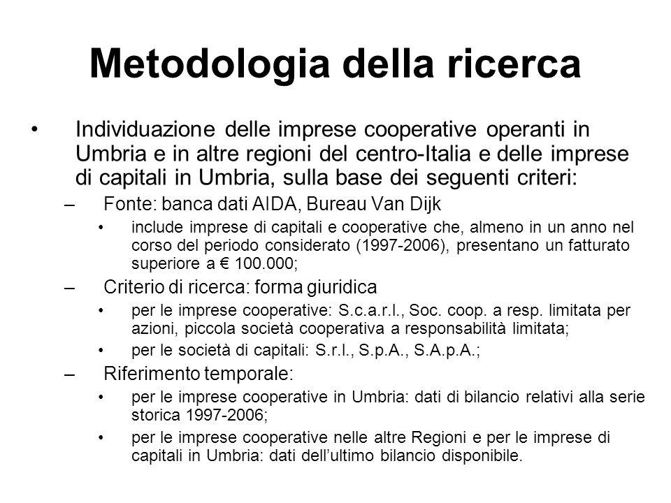 Metodologia della ricerca Individuazione delle imprese cooperative operanti in Umbria e in altre regioni del centro-Italia e delle imprese di capitali
