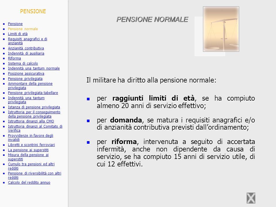Decreto Ministeriale 27.11.1982 NORMATIVA DI RIFERIMENTO