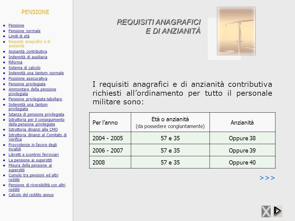 D.P.R. 29.10.2001, n. 461D.P.R. 29.10.2001, n. 461 NORMATIVA DI RIFERIMENTO