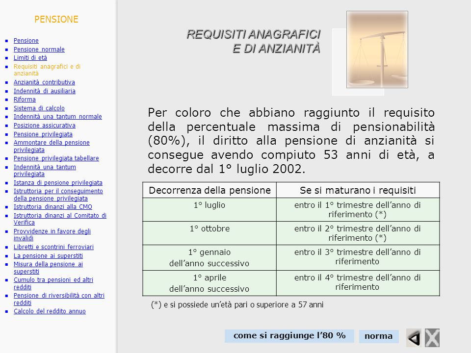 NORMATIVA DI RIFERIMENTO D.P.R.24.11.1971, n. 1199D.P.R.
