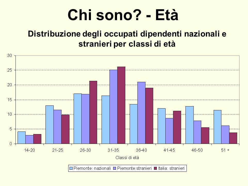Chi sono - Età Distribuzione degli occupati dipendenti nazionali e stranieri per classi di età
