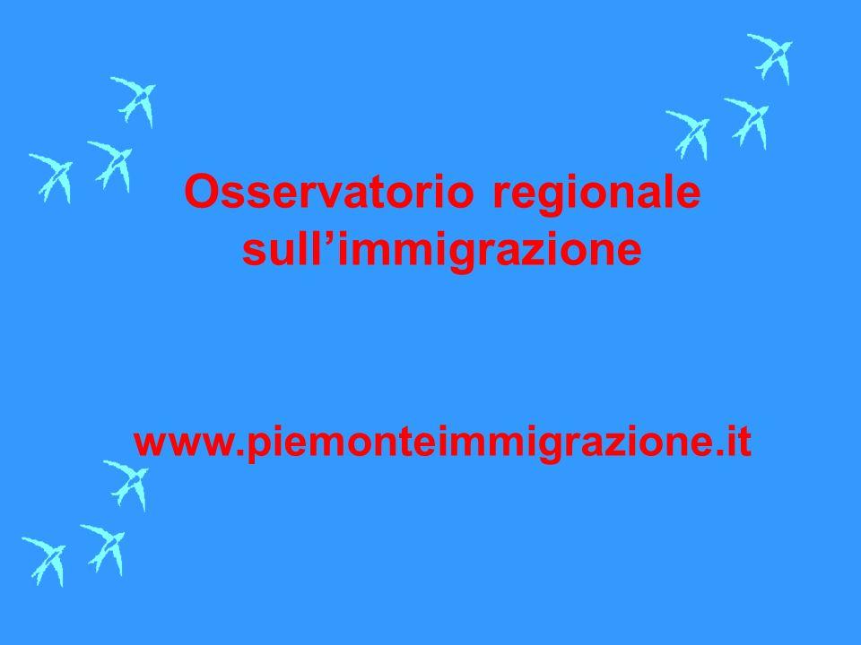 Osservatorio regionale sullimmigrazione www.piemonteimmigrazione.it