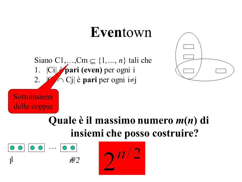 Eventown Siano C1,…,Cm {1,…, n} tali che 1.|Ci| è pari (even) per ogni i 2.|Ci Cj| è pari per ogni i j Quale è il massimo numero m(n) di insiemi che posso costruire.
