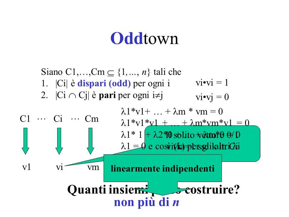 Oddtown Siano C1,…,Cm {1,…, n} tali che 1.|Ci| è dispari (odd) per ogni i 2.|Ci Cj| è pari per ogni i j Quanti insiemi posso costruire.