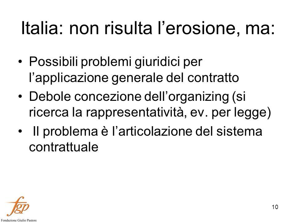 10 Italia: non risulta lerosione, ma: Possibili problemi giuridici per lapplicazione generale del contratto Debole concezione dellorganizing (si ricerca la rappresentatività, ev.