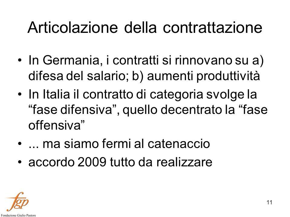 11 Articolazione della contrattazione In Germania, i contratti si rinnovano su a) difesa del salario; b) aumenti produttività In Italia il contratto di categoria svolge la fase difensiva, quello decentrato la fase offensiva...