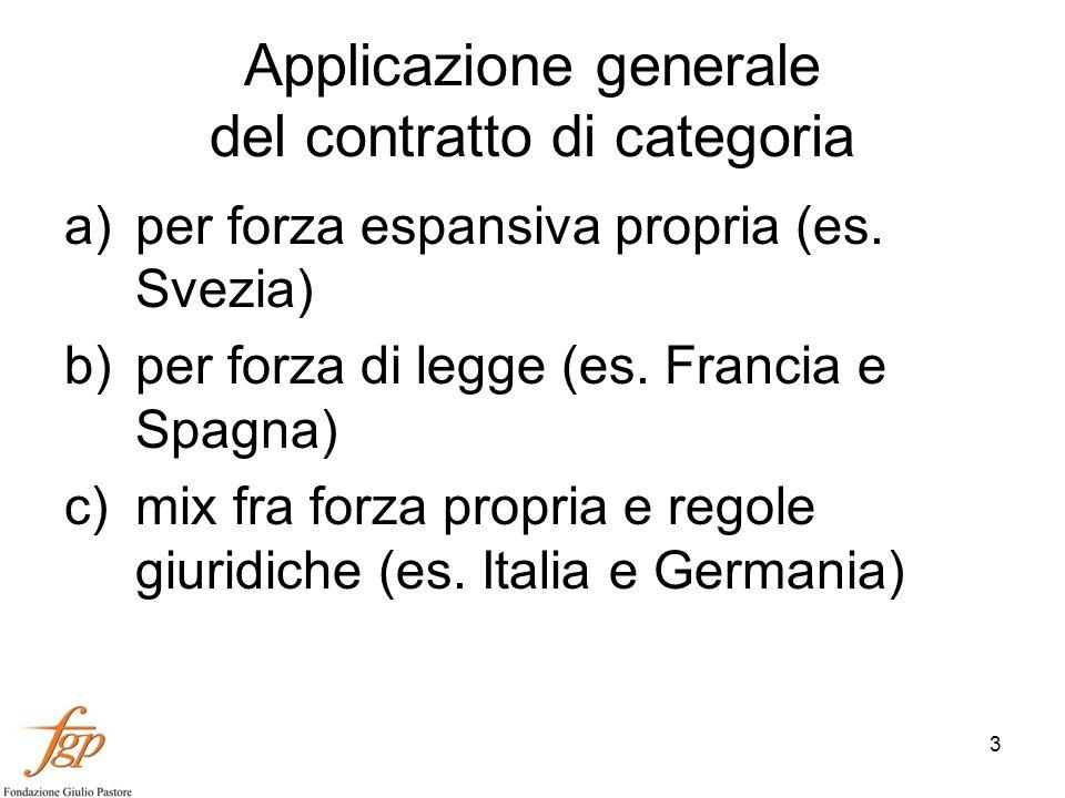 3 Applicazione generale del contratto di categoria a)per forza espansiva propria (es.