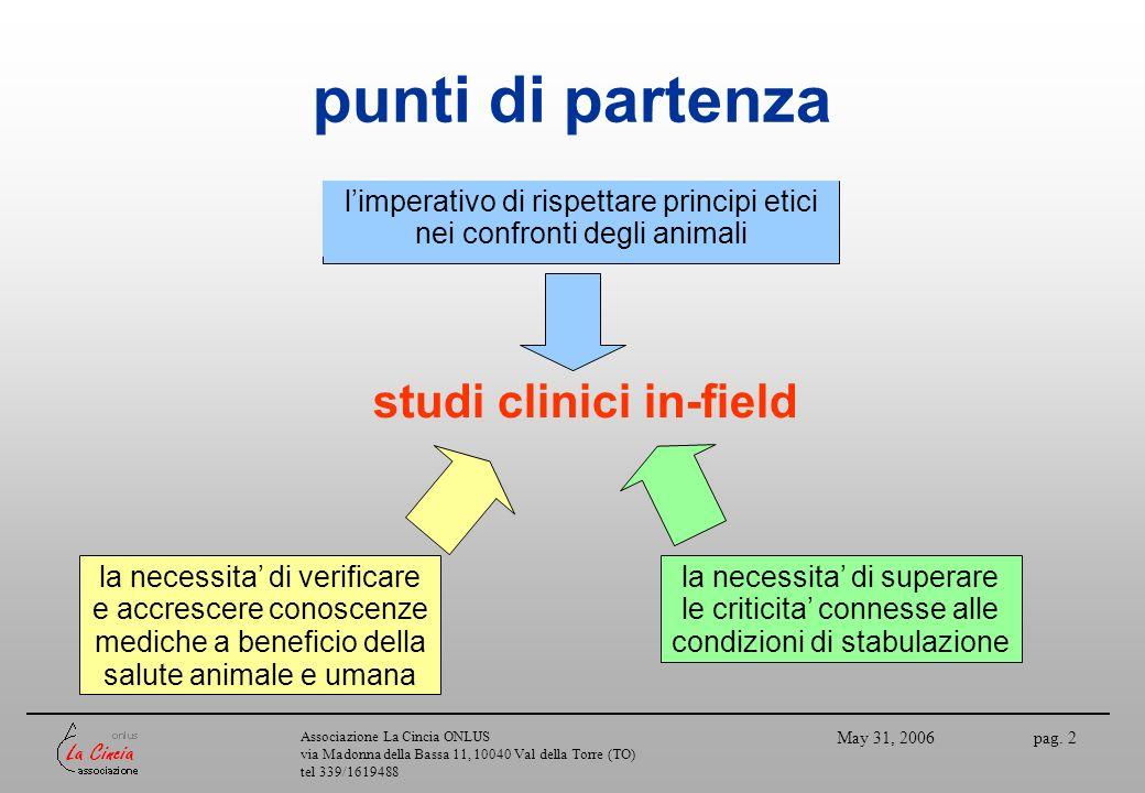 Associazione La Cincia ONLUS via Madonna della Bassa 11, 10040 Val della Torre (TO) tel 339/1619488 May 31, 2006 pag. 2 punti di partenza studi clinic