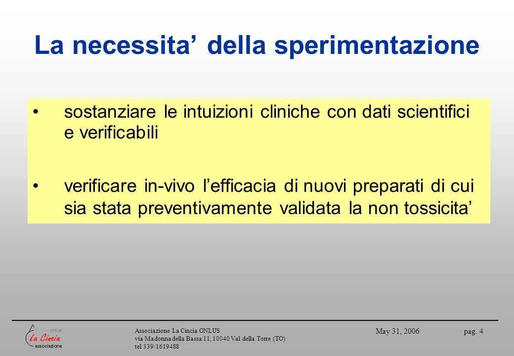 Associazione La Cincia ONLUS via Madonna della Bassa 11, 10040 Val della Torre (TO) tel 339/1619488 May 31, 2006 pag. 4 La necessita della sperimentaz