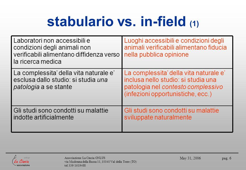 Associazione La Cincia ONLUS via Madonna della Bassa 11, 10040 Val della Torre (TO) tel 339/1619488 May 31, 2006 pag. 6 stabulario vs. in-field (1) Gl