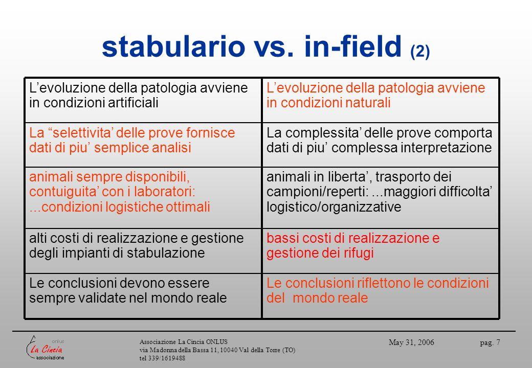 Associazione La Cincia ONLUS via Madonna della Bassa 11, 10040 Val della Torre (TO) tel 339/1619488 May 31, 2006 pag. 7 stabulario vs. in-field (2) an