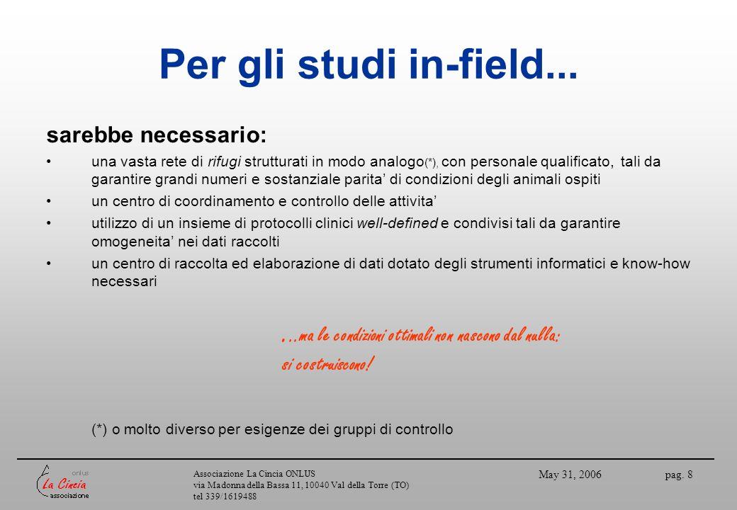 Associazione La Cincia ONLUS via Madonna della Bassa 11, 10040 Val della Torre (TO) tel 339/1619488 May 31, 2006 pag. 8 Per gli studi in-field... sare