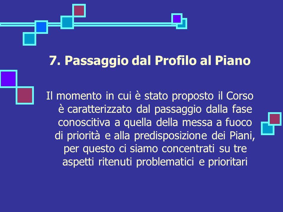 7. Passaggio dal Profilo al Piano Il momento in cui è stato proposto il Corso è caratterizzato dal passaggio dalla fase conoscitiva a quella della mes