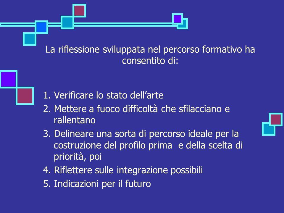 La riflessione sviluppata nel percorso formativo ha consentito di: 1. Verificare lo stato dellarte 2. Mettere a fuoco difficoltà che sfilacciano e ral