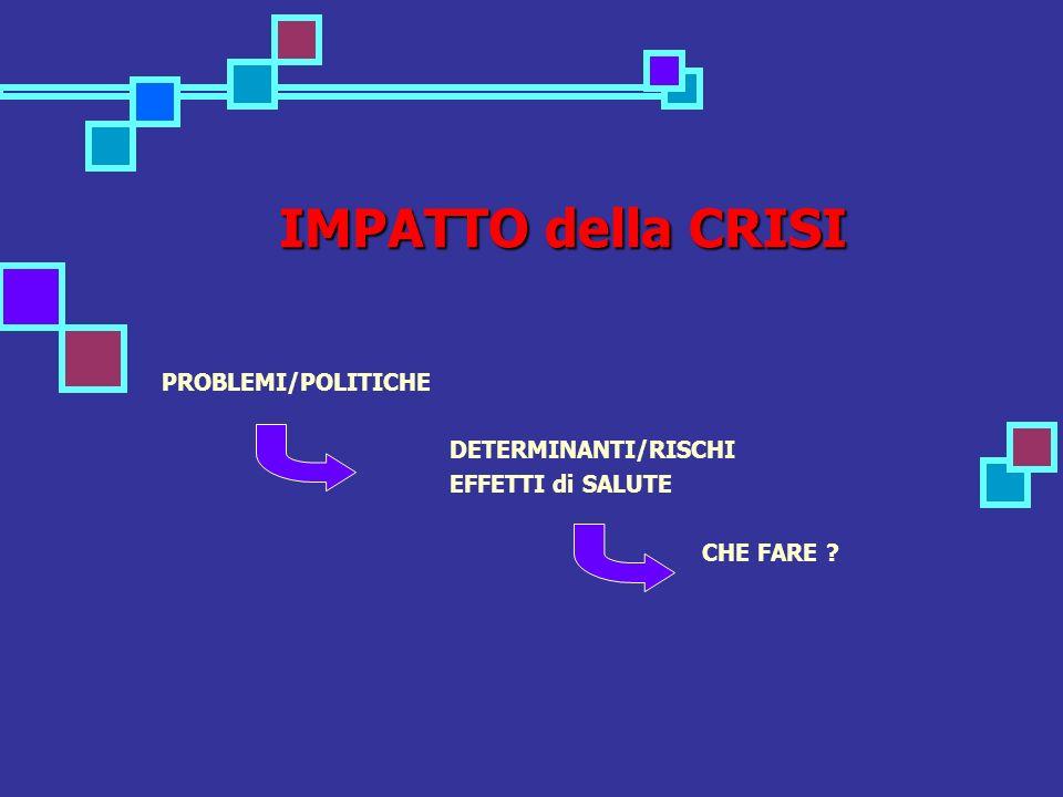 IMPATTO della CRISI PROBLEMI/POLITICHE DETERMINANTI/RISCHI EFFETTI di SALUTE CHE FARE
