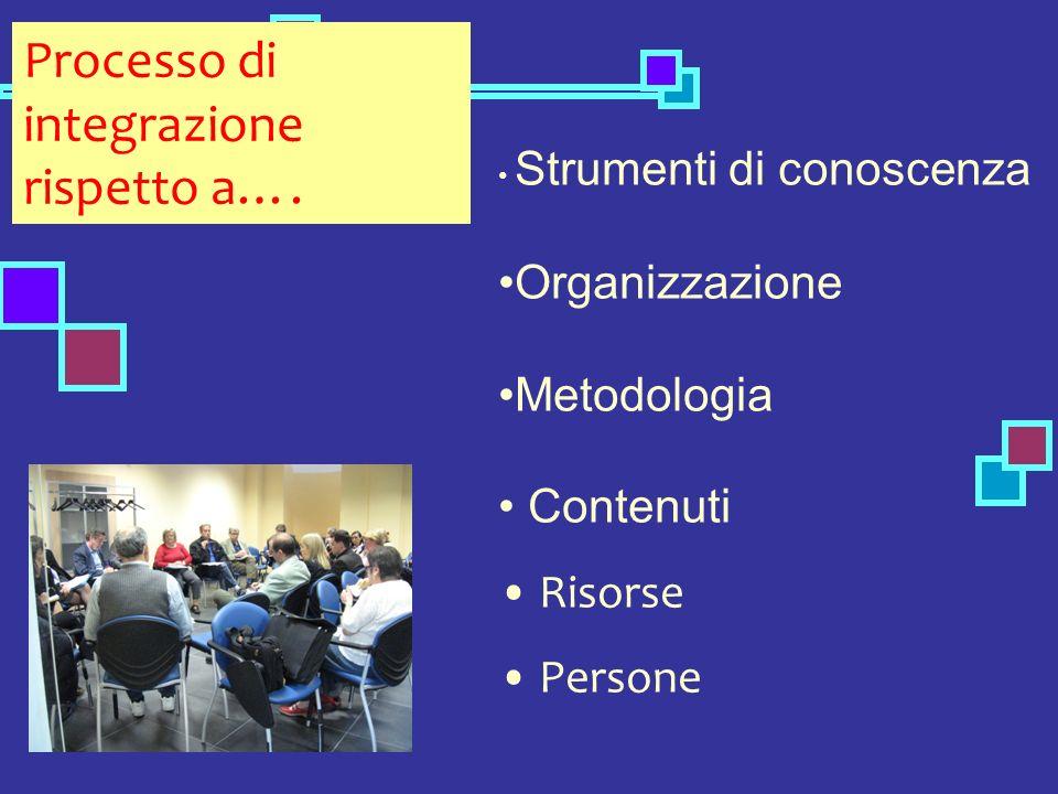 Strumenti di conoscenza Organizzazione Metodologia Contenuti Risorse Persone Processo di integrazione rispetto a….