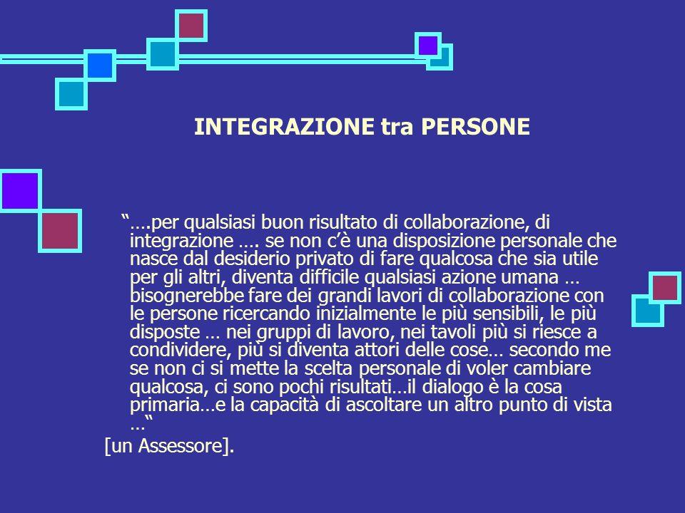 INTEGRAZIONE tra PERSONE ….per qualsiasi buon risultato di collaborazione, di integrazione ….