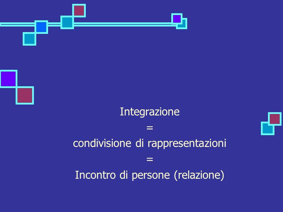 Integrazione = condivisione di rappresentazioni = Incontro di persone (relazione)