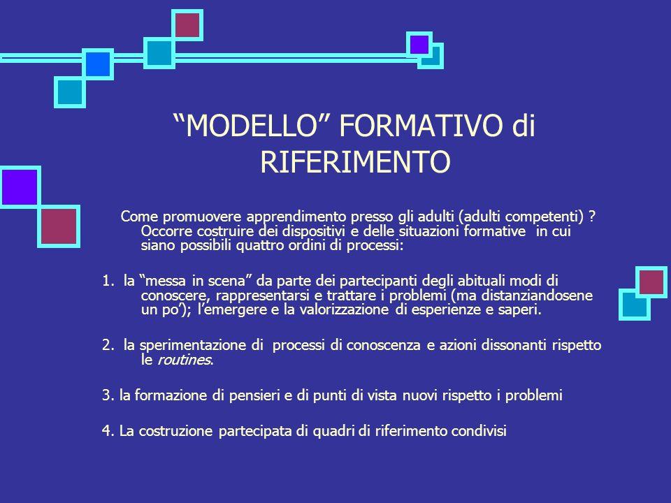 MODELLO FORMATIVO di RIFERIMENTO Come promuovere apprendimento presso gli adulti (adulti competenti) .
