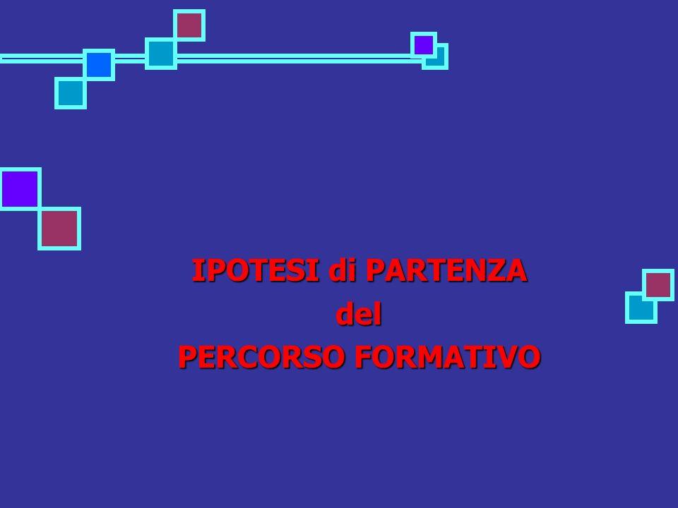 IPOTESI di PARTENZA del PERCORSO FORMATIVO