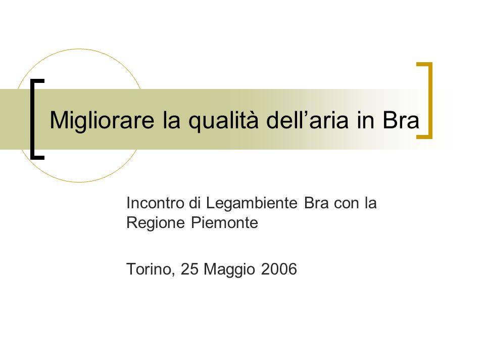 Migliorare la qualità dellaria in Bra Incontro di Legambiente Bra con la Regione Piemonte Torino, 25 Maggio 2006