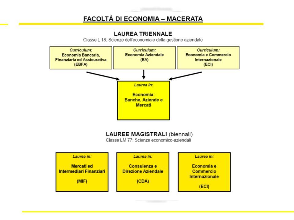 Economia e Commercio Internazionale Formare figure professionali con conoscenze specialistiche di gestione dell internazionalizzazione delle imprese nei mercati globalizzati, da spendere sul territorio per accompagnare tutti gli operatori economici all ampio e complesso processo dell internazionalizzazione.