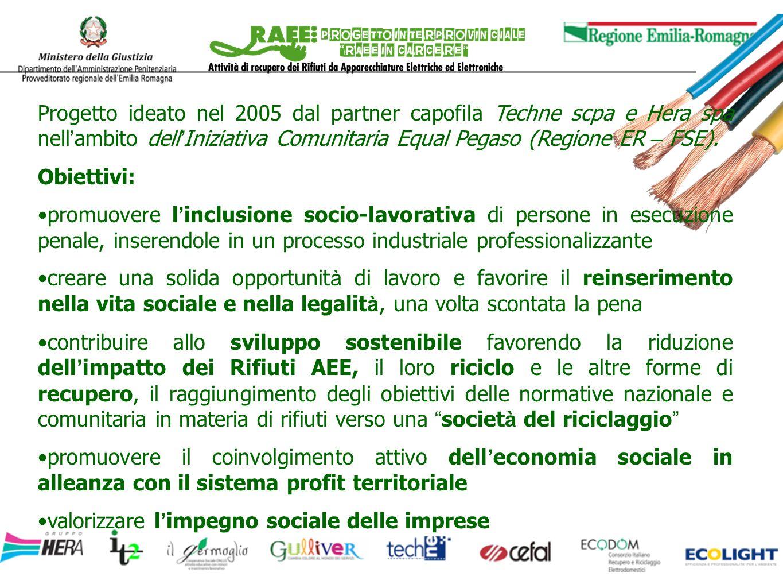 Progetto ideato nel 2005 dal partner capofila Techne scpa e Hera spa nell ambito dell Iniziativa Comunitaria Equal Pegaso (Regione ER – FSE). Obiettiv