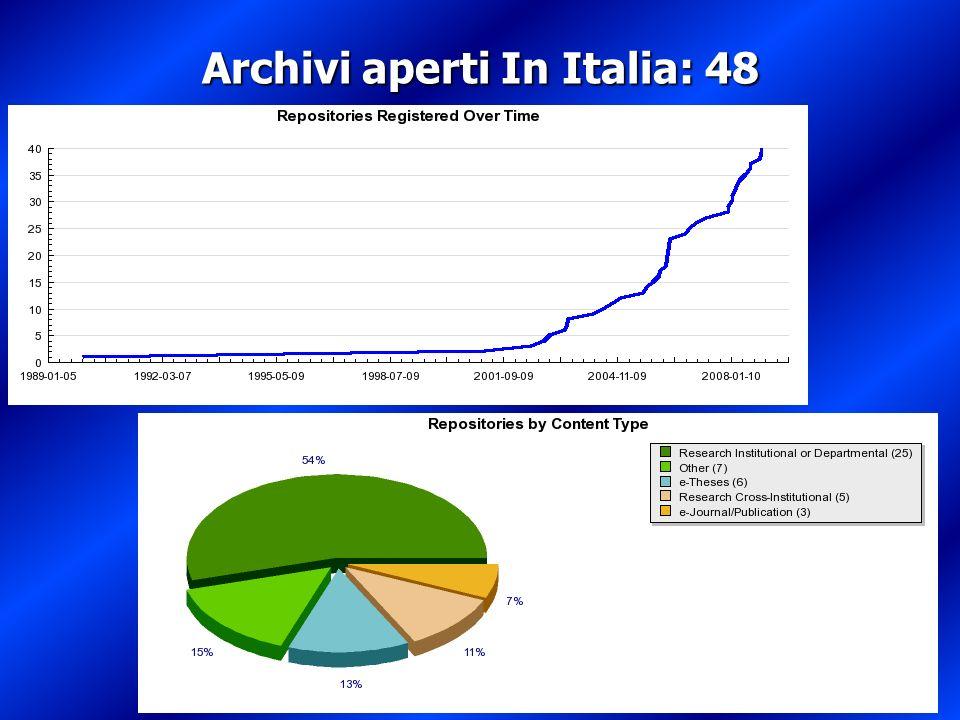 Archivi aperti In Italia: 48