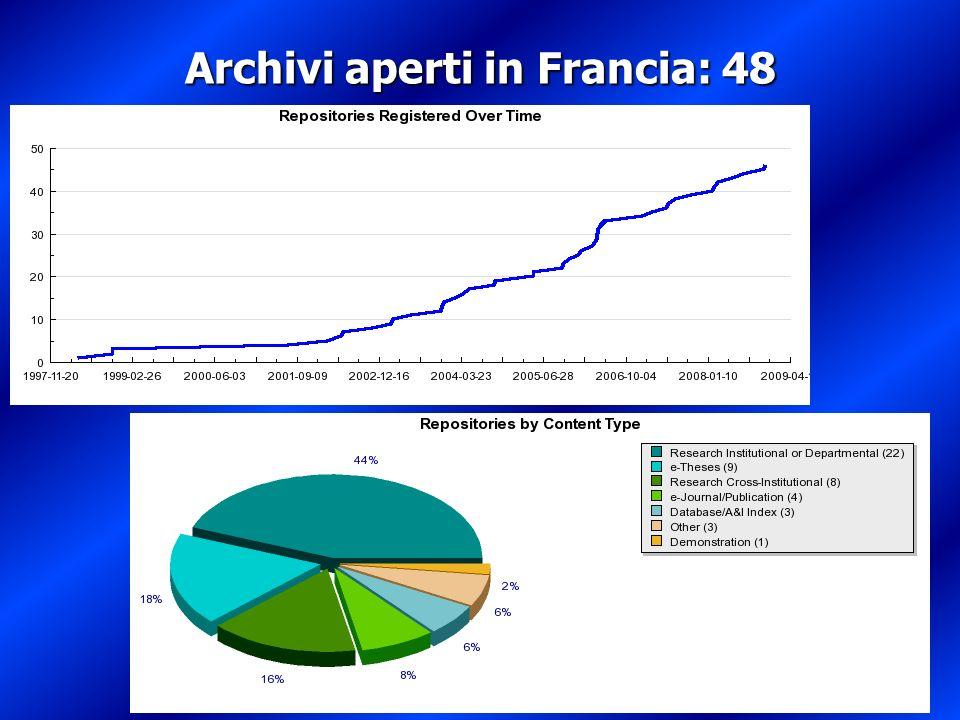 Archivi aperti in Francia: 48