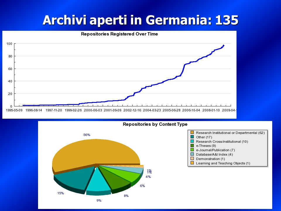 Archivi aperti in Germania: 135