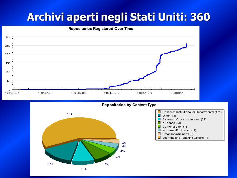 Archivi aperti negli Stati Uniti: 360