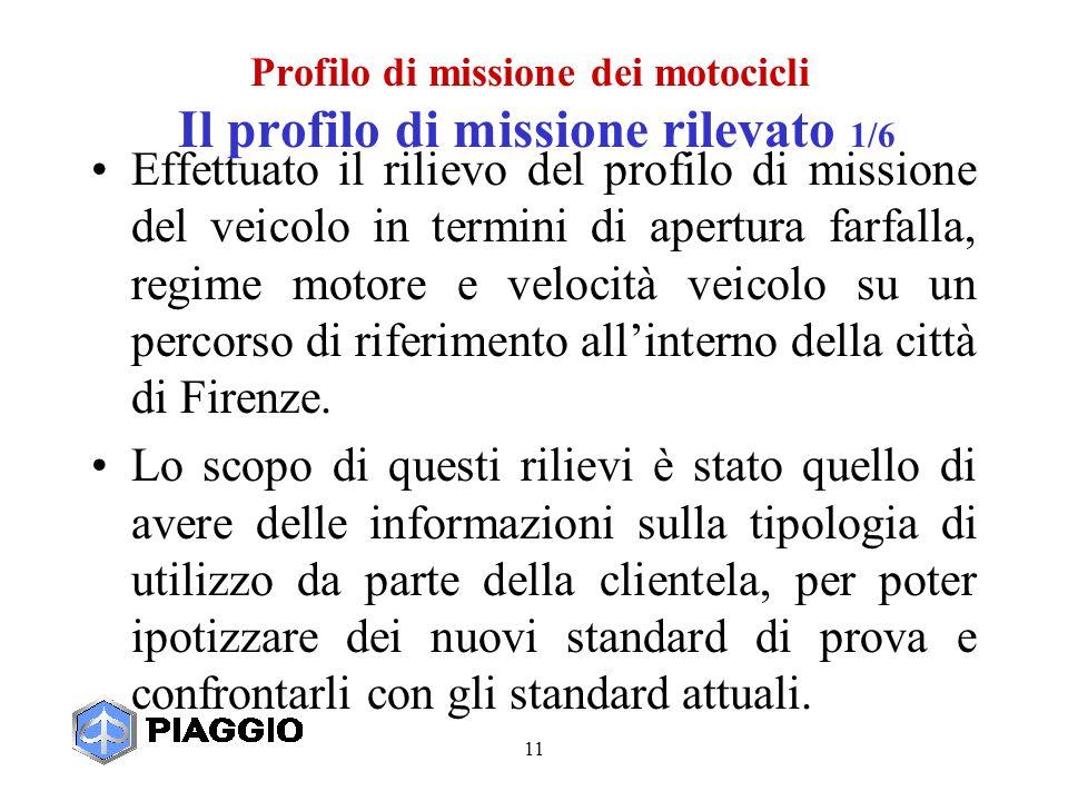11 Effettuato il rilievo del profilo di missione del veicolo in termini di apertura farfalla, regime motore e velocità veicolo su un percorso di riferimento allinterno della città di Firenze.