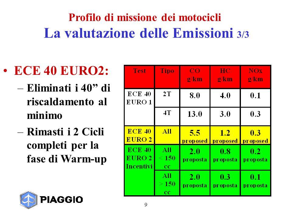 9 Profilo di missione dei motocicli La valutazione delle Emissioni 3/3 ECE 40 EURO2: –Eliminati i 40 di riscaldamento al minimo –Rimasti i 2 Cicli completi per la fase di Warm-up