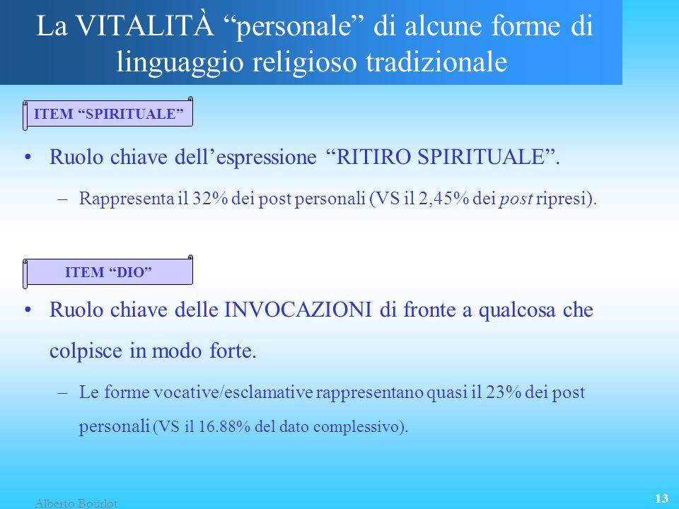 Alberto Bourlot 13 La VITALITÀ personale di alcune forme di linguaggio religioso tradizionale Ruolo chiave dellespressione RITIRO SPIRITUALE.