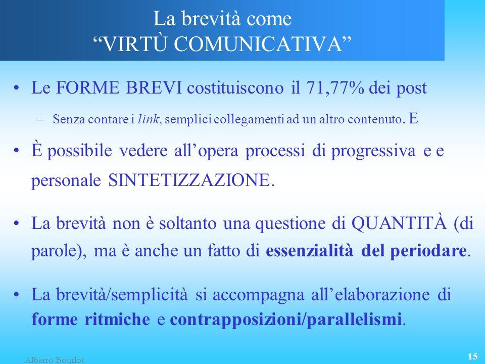 Alberto Bourlot 15 La brevità come VIRTÙ COMUNICATIVA Le FORME BREVI costituiscono il 71,77% dei post –Senza contare i link, semplici collegamenti ad un altro contenuto.
