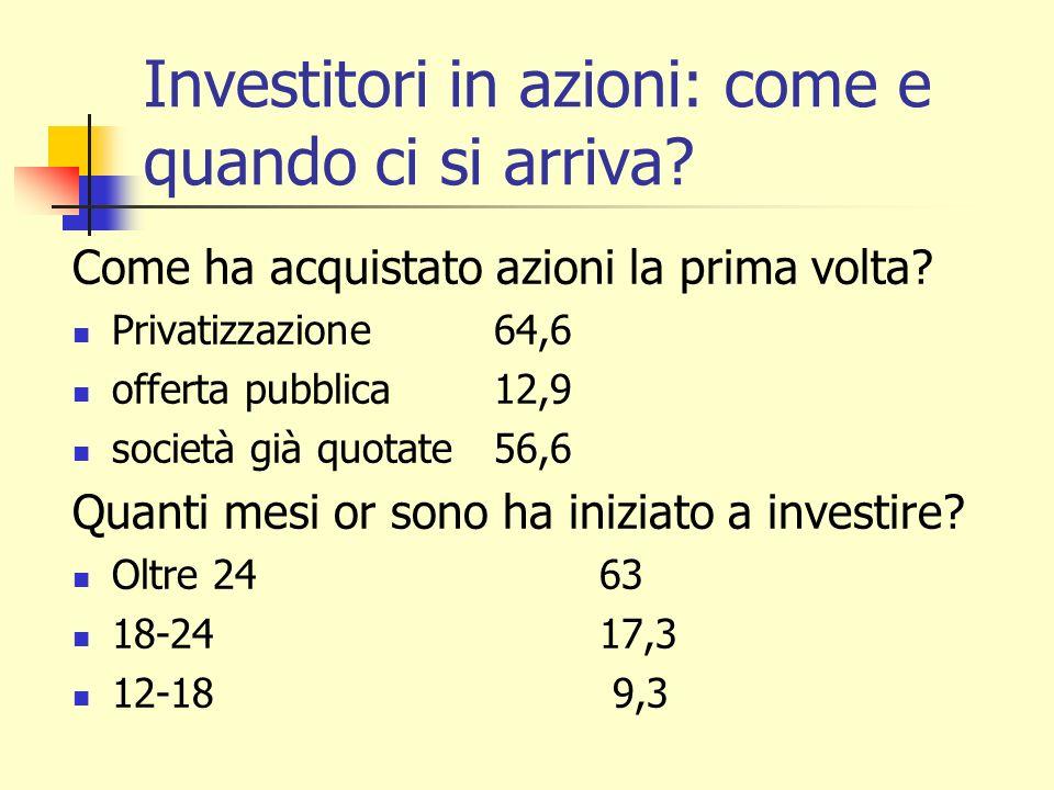 Investitori in azioni: come e quando ci si arriva? Come ha acquistato azioni la prima volta? Privatizzazione64,6 offerta pubblica12,9 società già quot