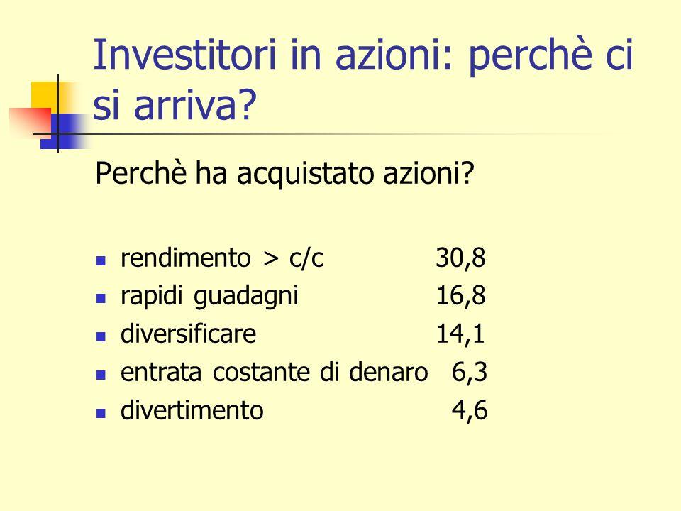Investitori in azioni: perchè ci si arriva? Perchè ha acquistato azioni? rendimento > c/c30,8 rapidi guadagni16,8 diversificare14,1 entrata costante d