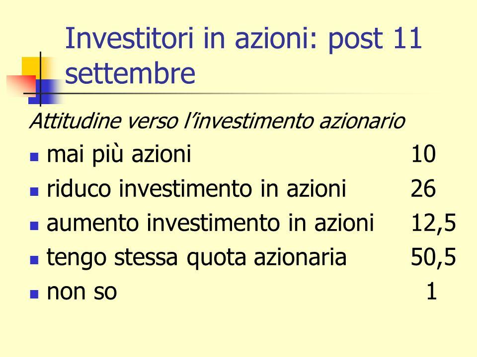 Investitori in azioni: post 11 settembre Attitudine verso linvestimento azionario mai più azioni10 riduco investimento in azioni26 aumento investiment