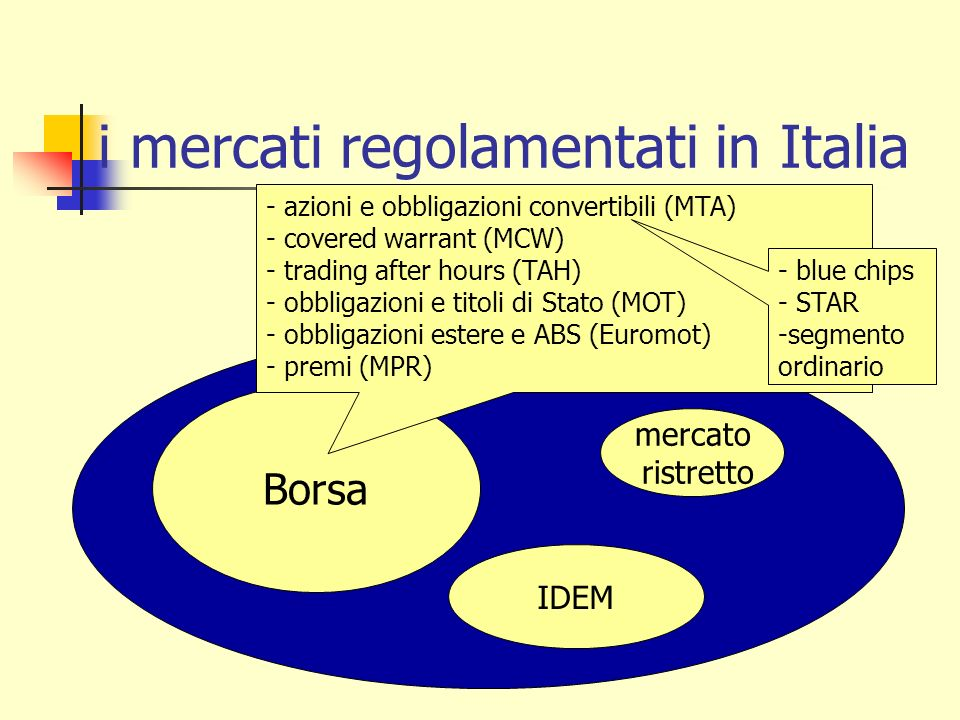 i mercati regolamentati in Italia Borsa mercato ristretto IDEM - azioni e obbligazioni convertibili (MTA) - covered warrant (MCW) - trading after hour