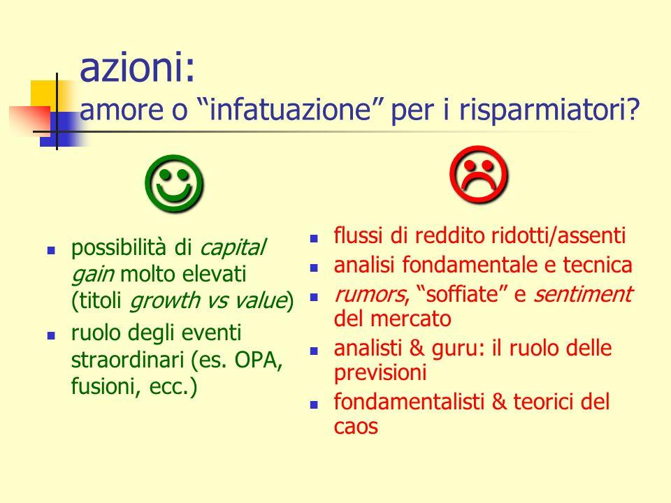 covered warrant & derivati: i più amati dagli italiani.