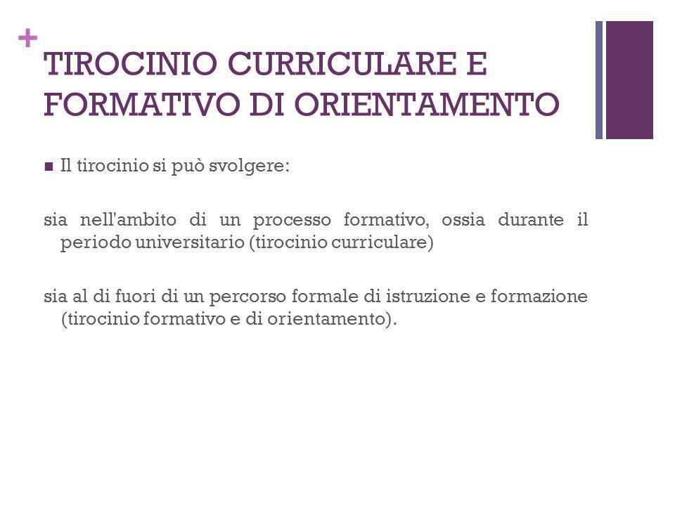 + TIROCINIO CURRICULARE E FORMATIVO DI ORIENTAMENTO Il tirocinio si può svolgere: sia nell'ambito di un processo formativo, ossia durante il periodo u