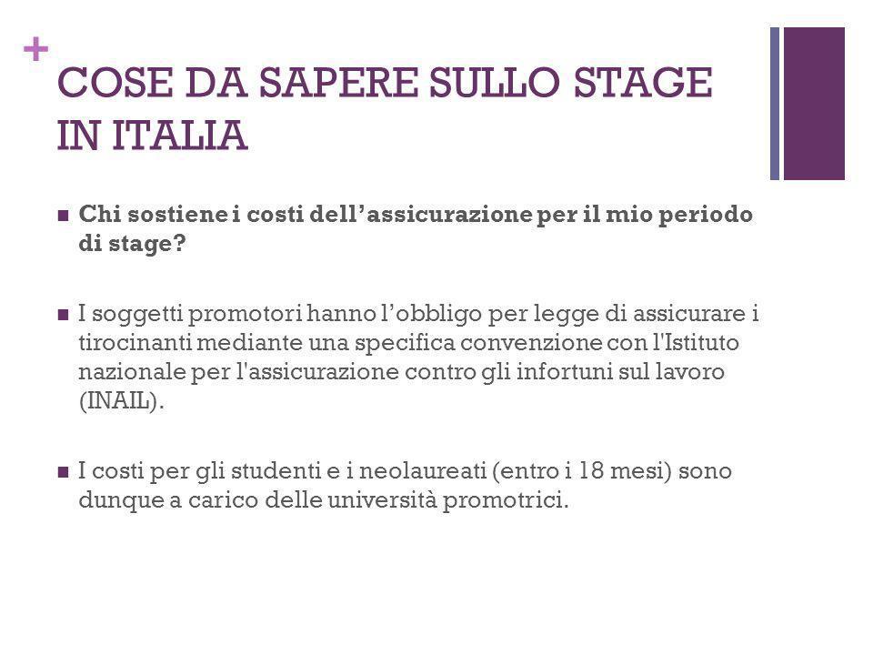 + COSE DA SAPERE SULLO STAGE IN ITALIA Chi sostiene i costi dellassicurazione per il mio periodo di stage? I soggetti promotori hanno lobbligo per leg